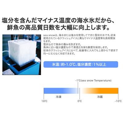 陸路で6日かけても、空輸より鮮度良好! 高崎のベンチャーが「低温物流」を革新