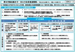 「厚生労働省 働き方・休み方改革推進戦略」の資料