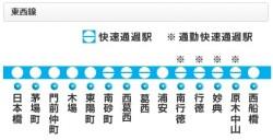 通勤快速では9駅に停車(東京メトロ路線図より)