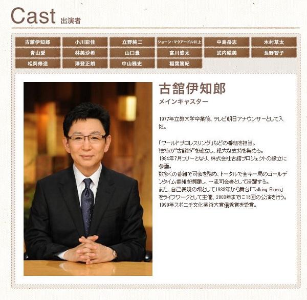 報ステ古舘氏が芥川賞に「本屋大賞と区分けがなくなってきた」と発言 ネットで「失礼だ!」と炎上