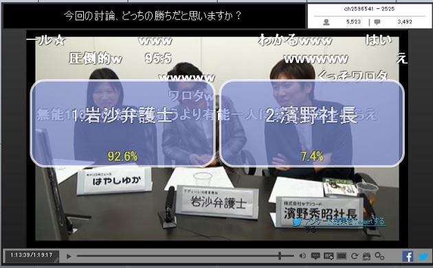 濱野社長は「支持率は消費税より低いww」と声も漏らした