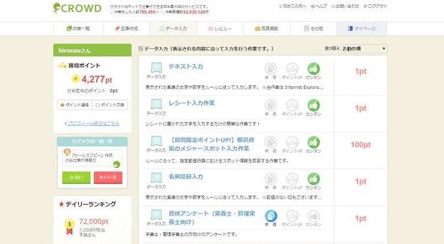 名刺入力やアンケートなどの仕事を用意。月1~3万円稼ぐユーザーが多い