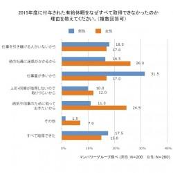 日本マンパワーの資料より抜粋