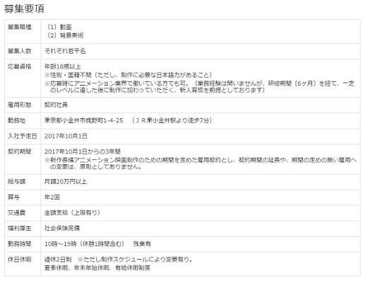ジブリのアニメーター求人「月20万円」に海外から「安い」批判 ...