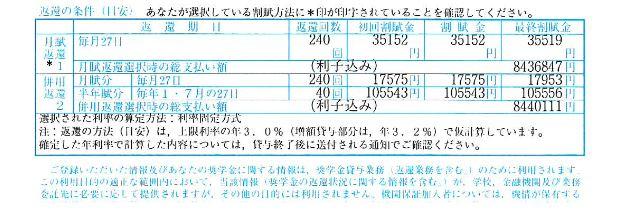 確認票の一部(2)