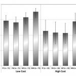 画像は論文から。左が論文データ、右が元データの送付を依頼した際の対応率