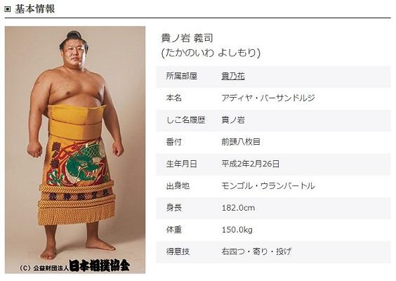 渦中の貴ノ岩(画像は日本相撲協会のサイトより)