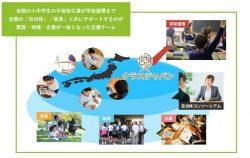 クラスジャパンプロジェクト