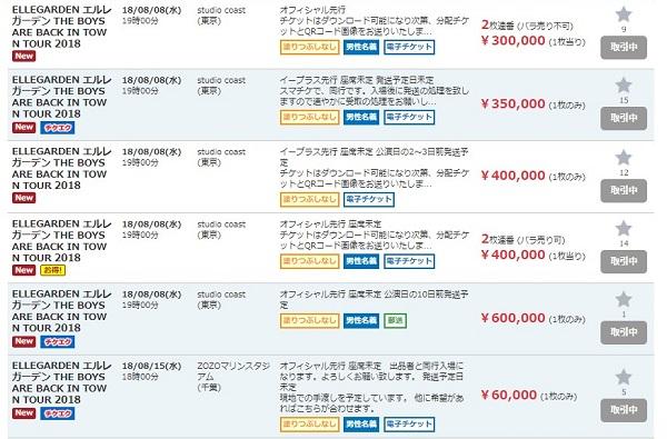 2900円のチケットが60万円で転売