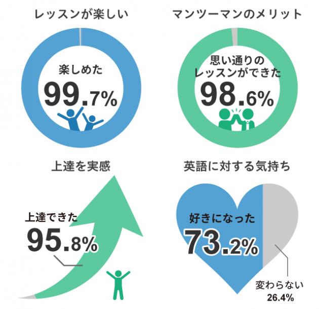 Gabaの受講生データ(2018年度)