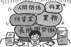 ブラック企業経験談募集!