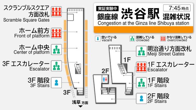 銀座線渋谷駅構内の混雑状況を伝えるディスプレイ表示
