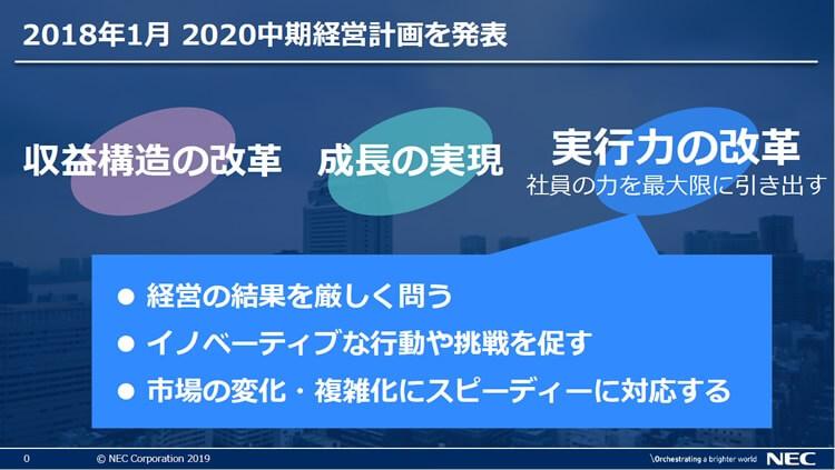 2020中期経営計画で示された「実行力の改革 社員の力を最大限に引き出す」